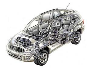Автозапчасти для автомобилей марки Тойота