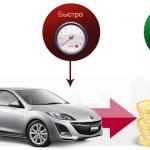 О срочном выкупе авто