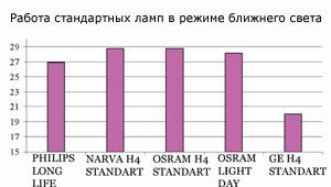 http://catalog.autodela.ru/data/14/images/p39gis2.jpg