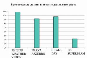 http://catalog.autodela.ru/data/14/images/p40gis3.jpg