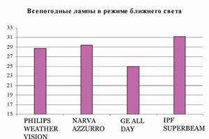 http://catalog.autodela.ru/data/14/images/p40gis4.jpg