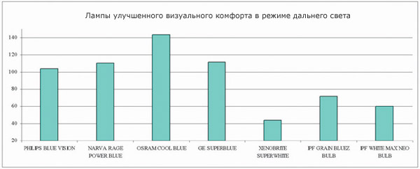 http://catalog.autodela.ru/data/14/images/p41gis1.jpg
