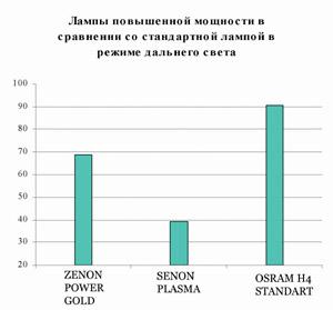 http://catalog.autodela.ru/data/14/images/p41gis3.jpg