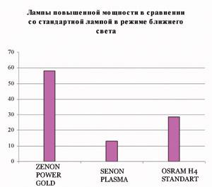 http://catalog.autodela.ru/data/14/images/p41gis4.jpg