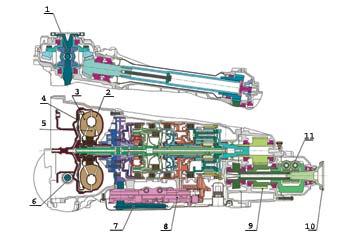 Продольный разрез автоматической коробки передач AUDI A8.  3-Турбинное колесо.  11-Межосевой дифференциал Torsen.