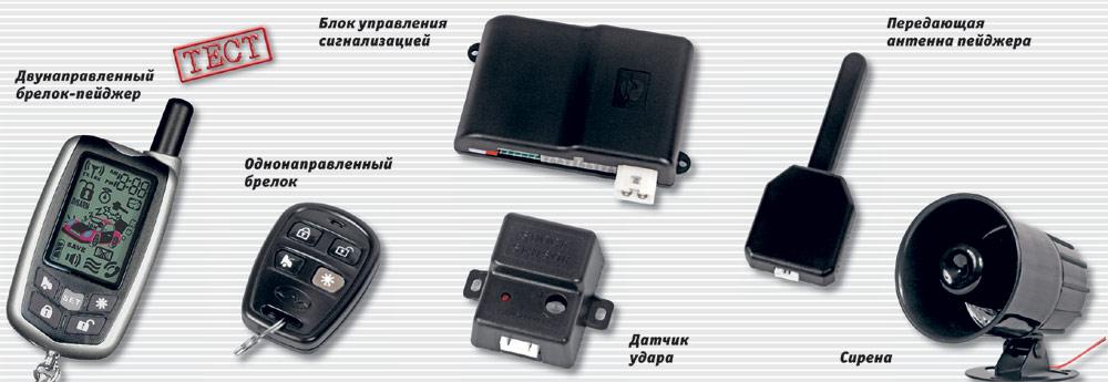 пользования сигнализация инструкция мангуст ems 1.9r